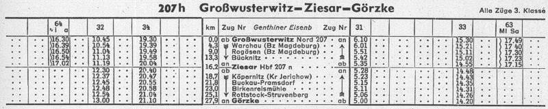 dienstvorschriften der deutschen reichsbahn